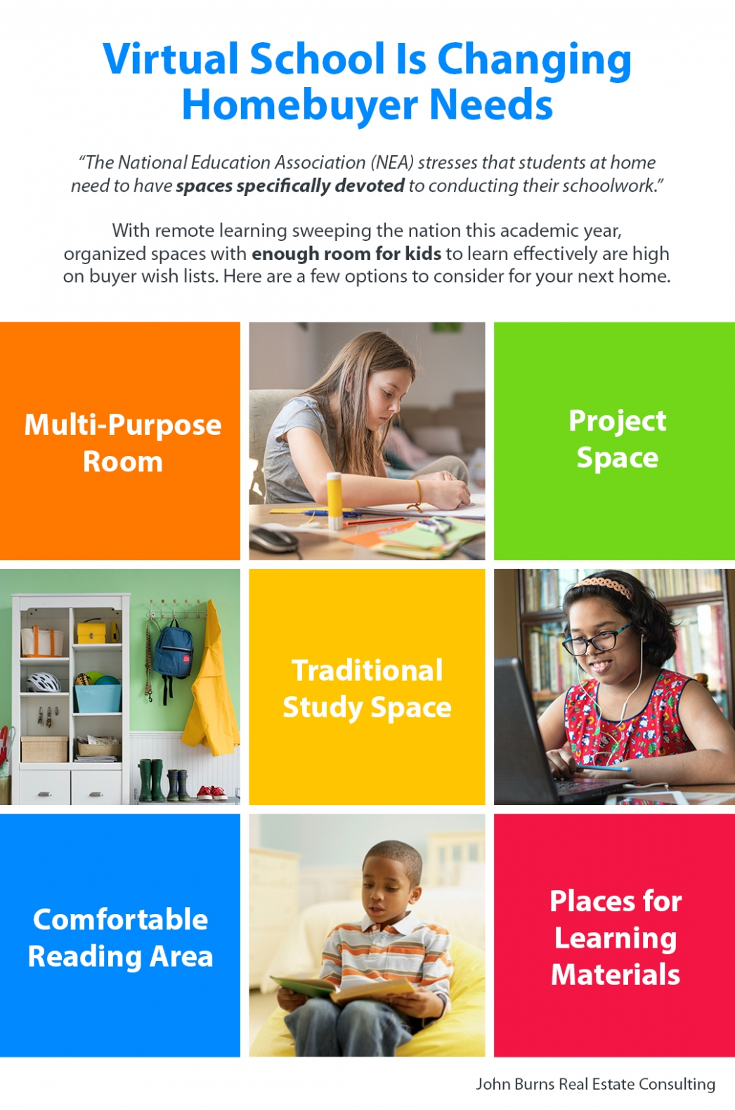 Virtual School Is Changing Homebuyer Needs [INFOGRAPHIC] | My KCM